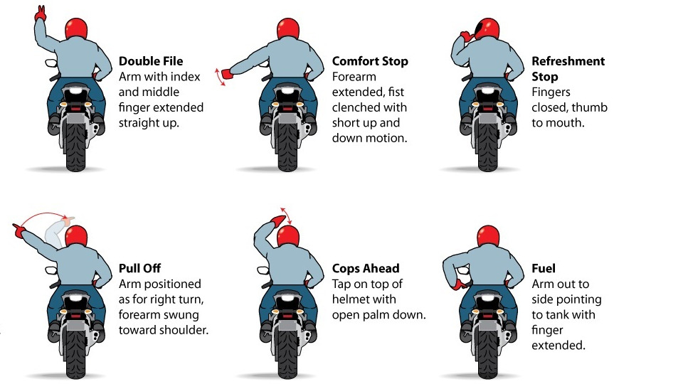 Car Hand Signals Uk Pull Up